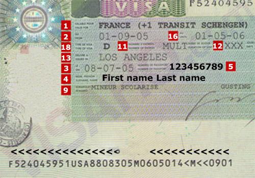 Image result for đăng ký visa pháp